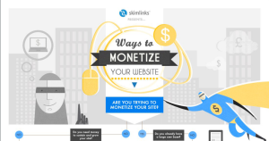 Guide To Monetizing your Website